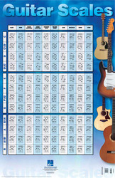 Guitar Scales Poster, 22 Inch. X 34 Inch.