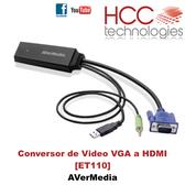 ET110 Conversor VGA a HDMI