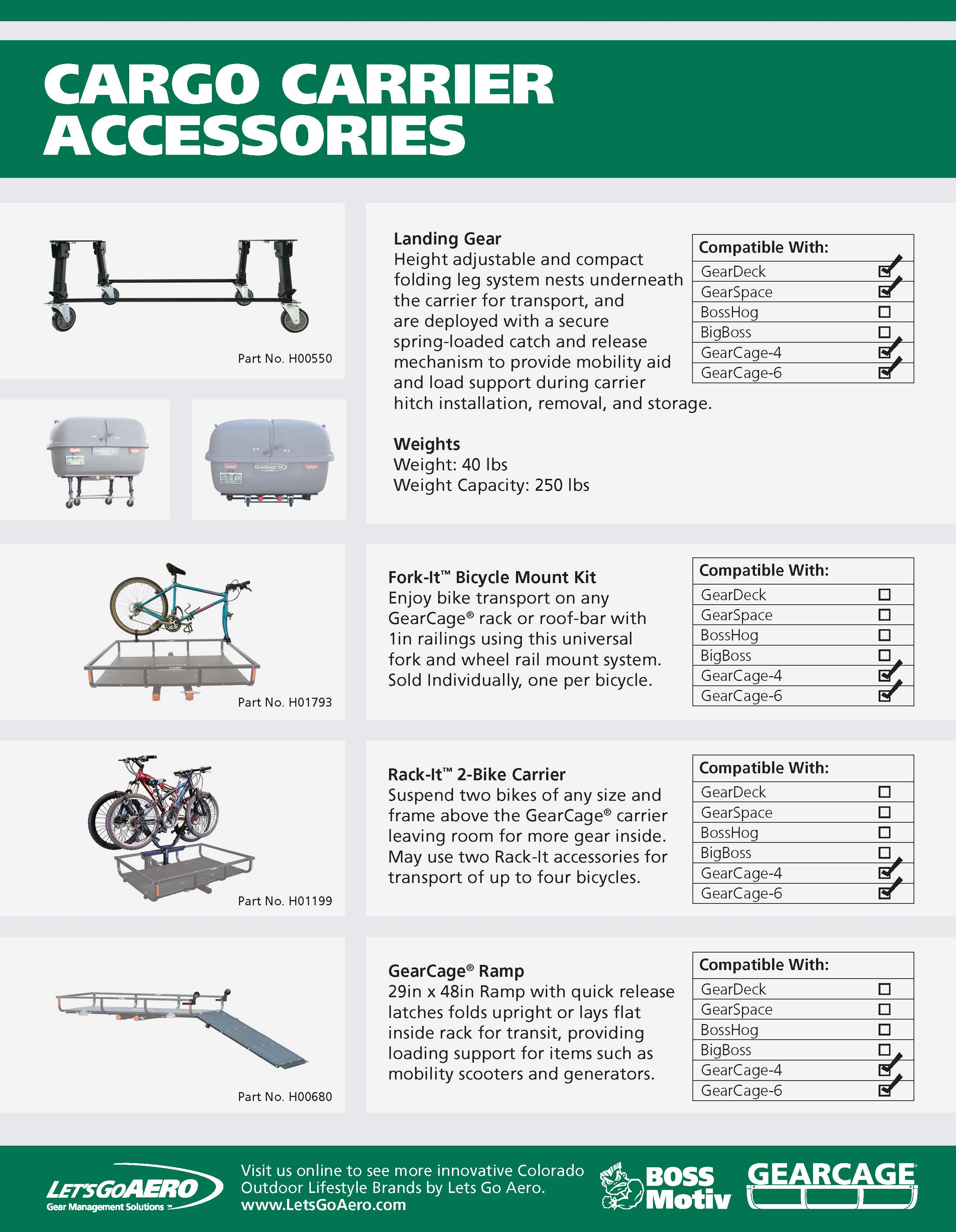 Cargo Carrier Accessories Catalog