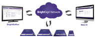 BrightSign Network Subscription