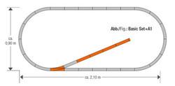 Roco Geoline Track Set A1 HO Gauge RC61150