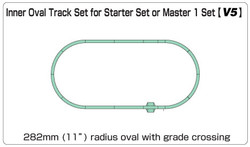 Kato Unitrack (V5) Inner Oval Track Set N Gauge 20-864