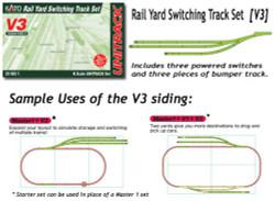 Kato Unitrack (V3) Sidings Track Set N Gauge 20-862