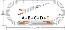 Roco Geoline Track Set E Gauge HO RC61104