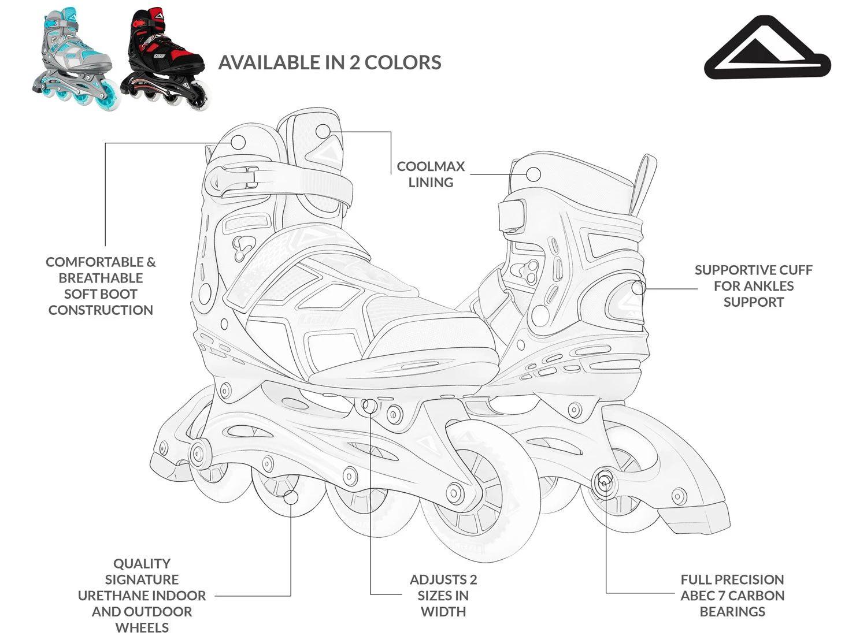 airlite-inline-skate-infographic.jpg