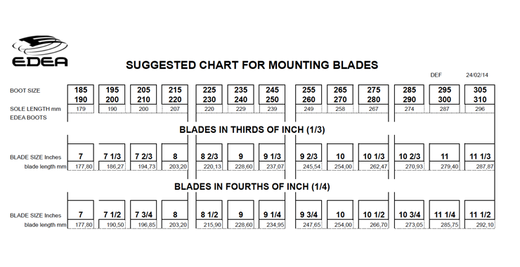 blade-table.png