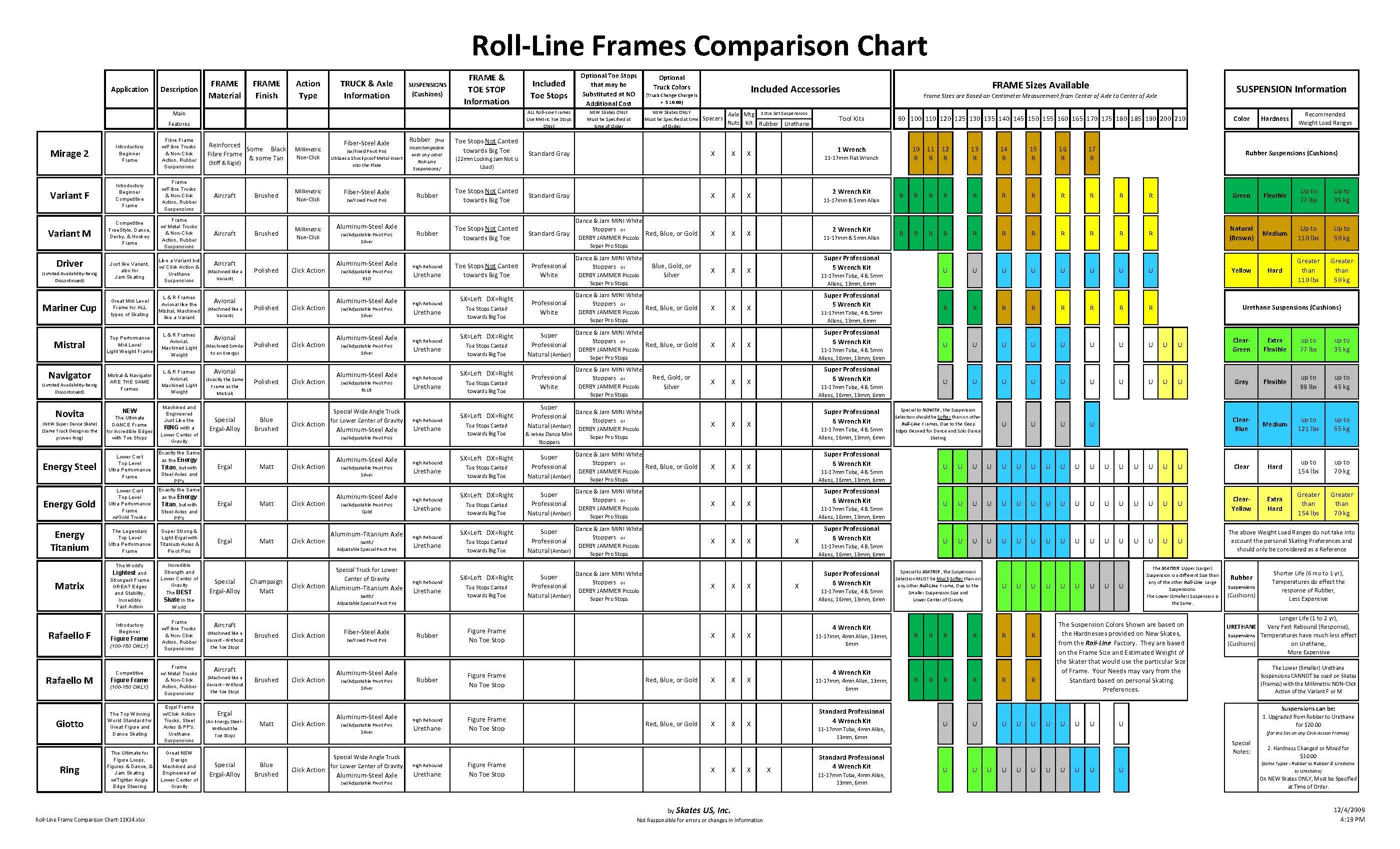roll-lineframechart-85x14.jpg