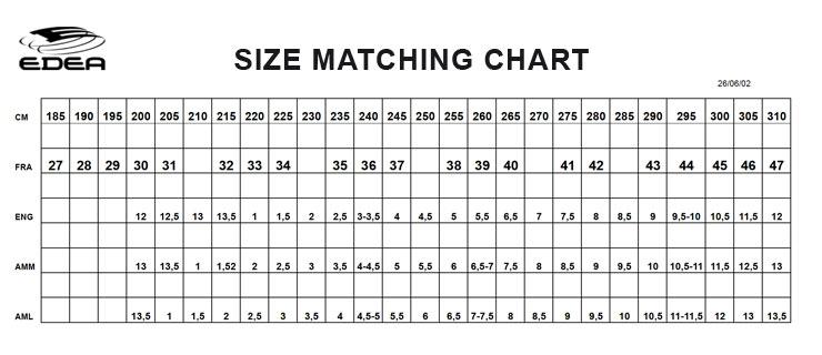 Edea sizing chart