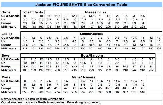 Jackson JS 181 SoftSkate Girls Figure Ice Skates (Fleece, SIZE 1 ONLY)  Refurbished - FigureSkatingStore