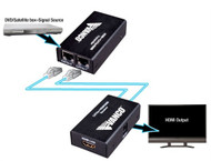 HDMI Extender Over 2X Category 5e Cables