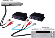 Analog Audio over Cat5e/Cat6 Cable Extender (van_280535)