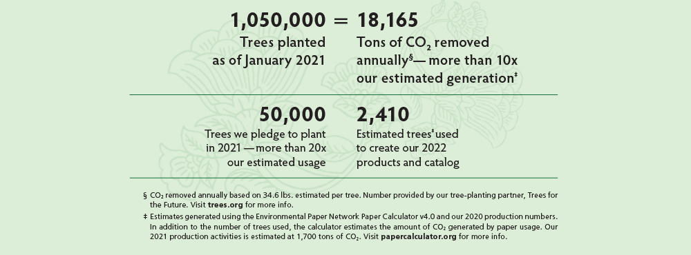 tree-stats-2021-v2.png