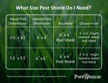 Post Sleeve Post Protector, by Post Shields – Protects Mailbox, Deck & Fence Posts From Lawn, Grass & Yard Maintenance Equipment – Fits Wood & Metal Posts – No Tools, Screws or Nails Needed