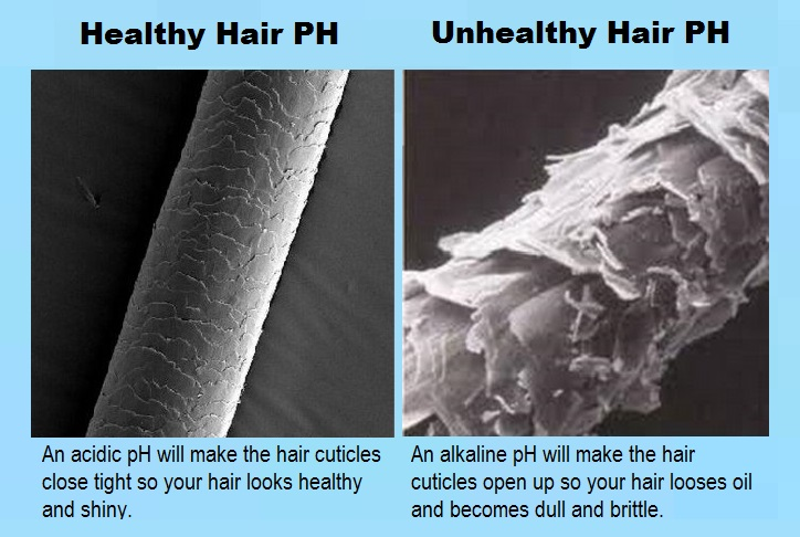 PH-and-hair