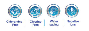 Removes chlorine & chloramine; adds negative ions; conserves water
