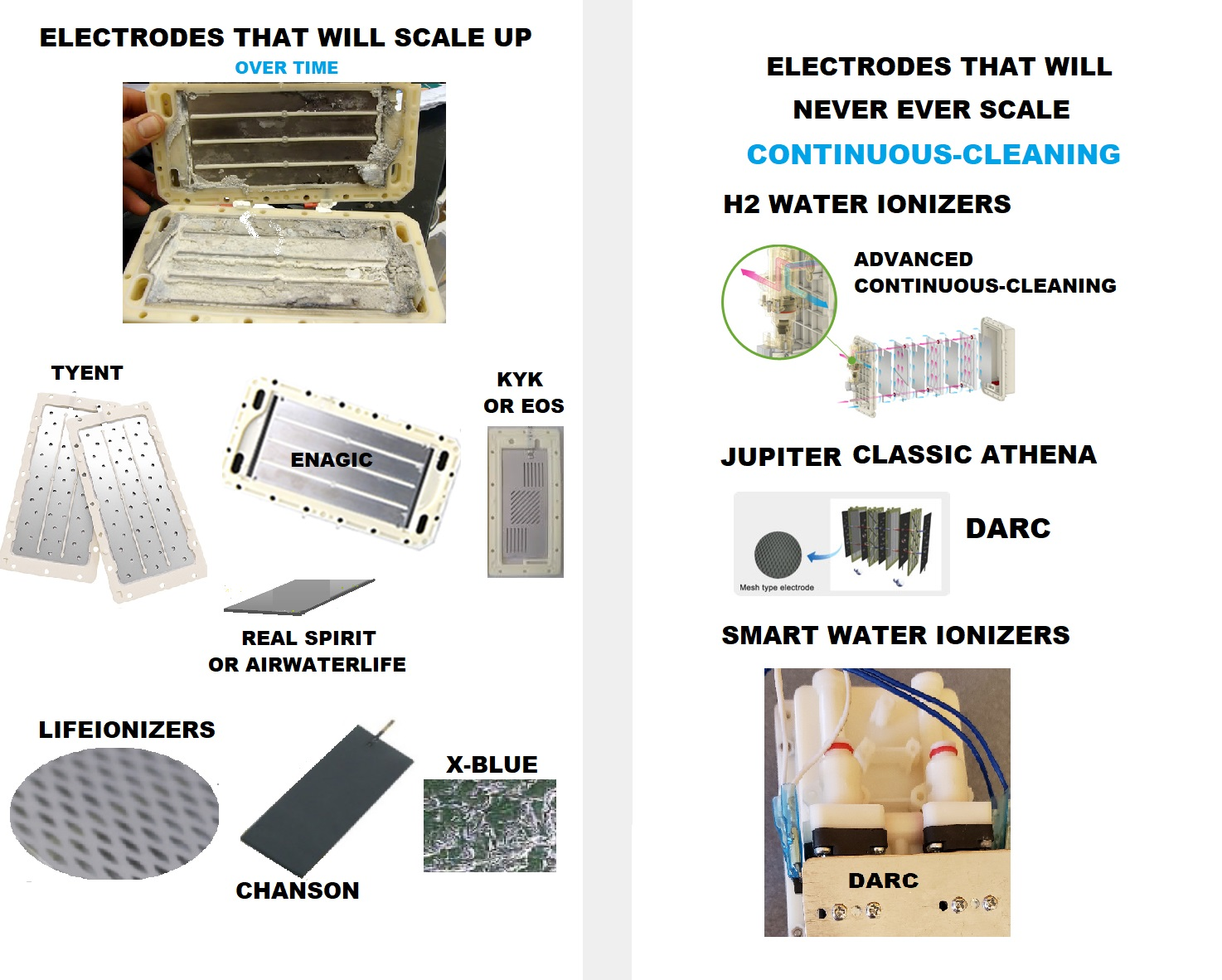 comparing-water-ionizer-plates-cells.original.jpg