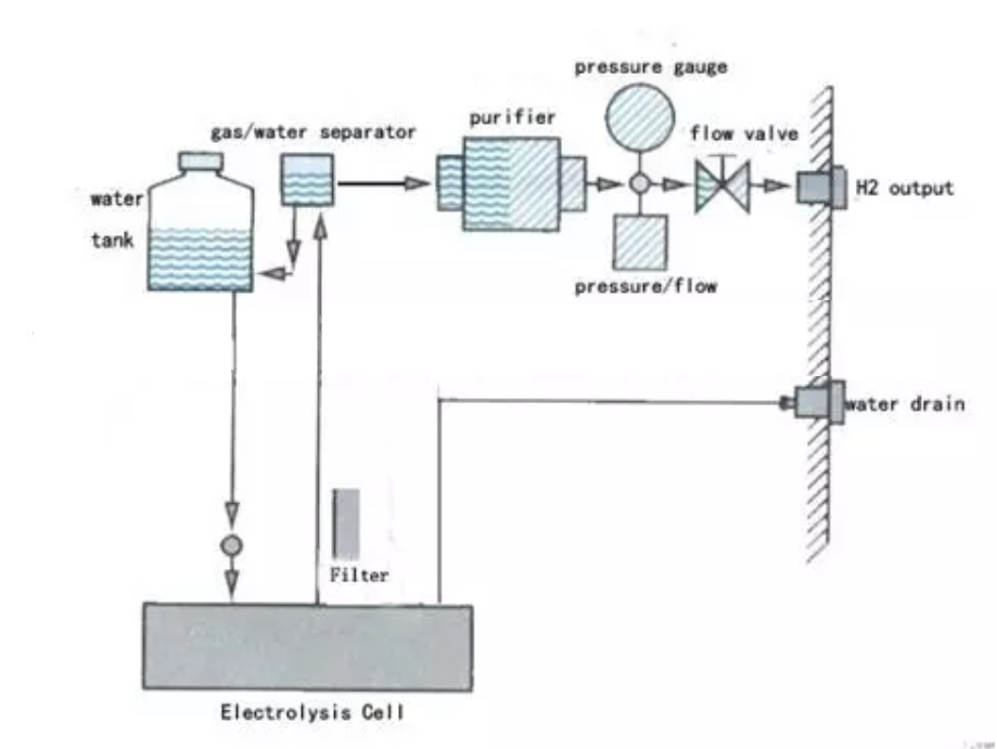 hx-spe-flow-chart.png