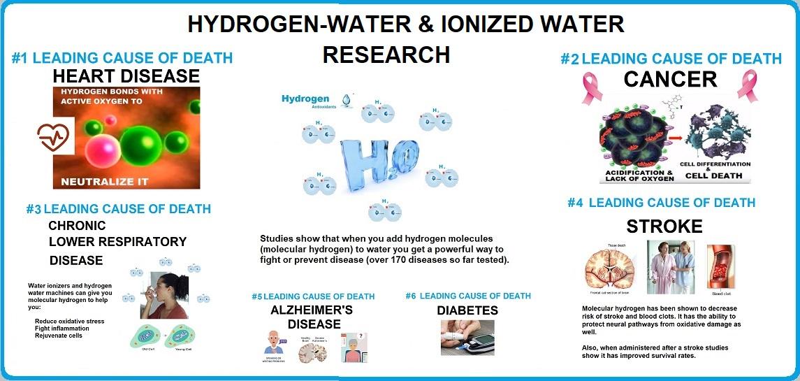 hydrogen-water-ionized-water-research.jpg