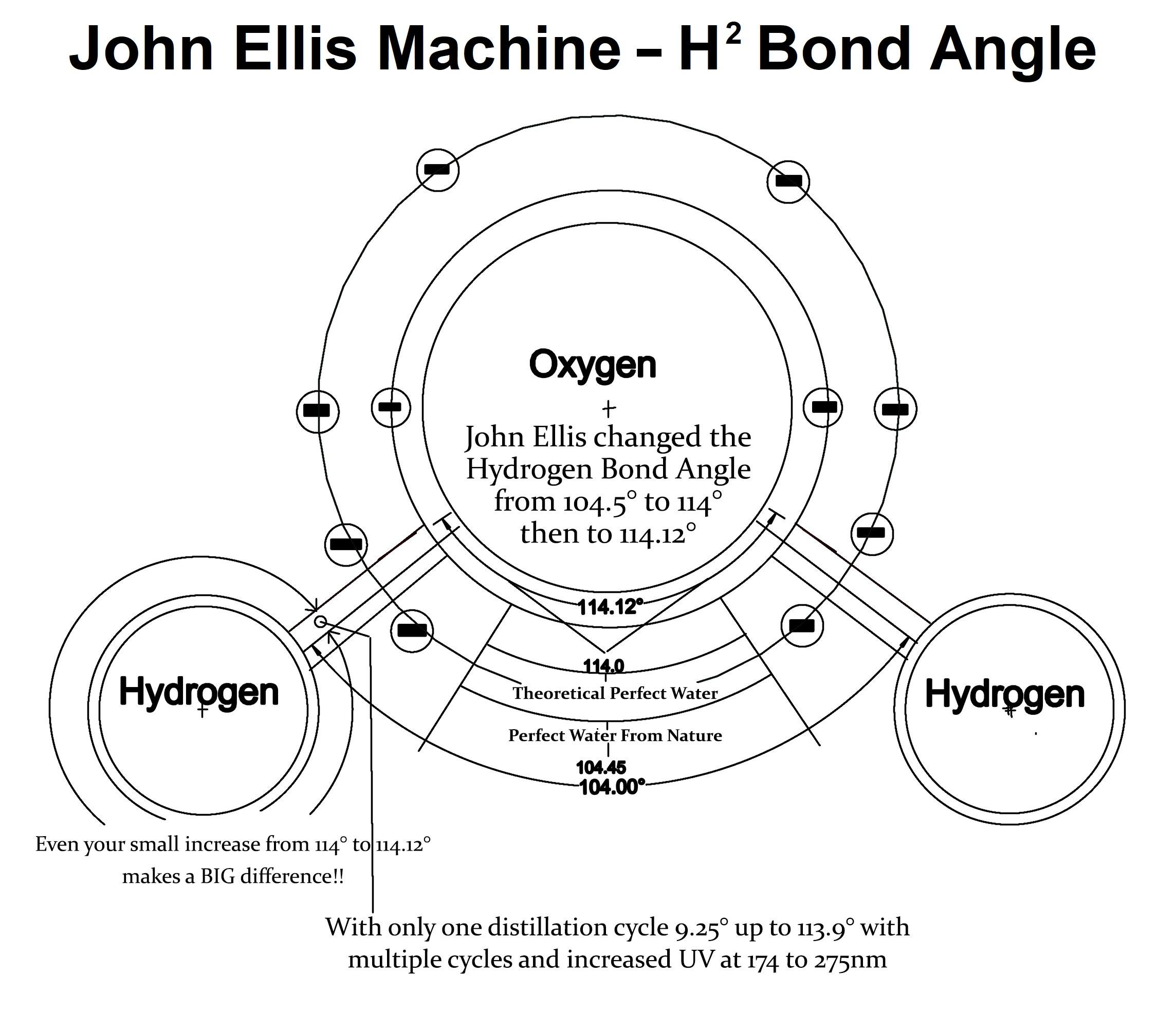 hyrdrogen-bond-angle-john-ellis-water.jpg