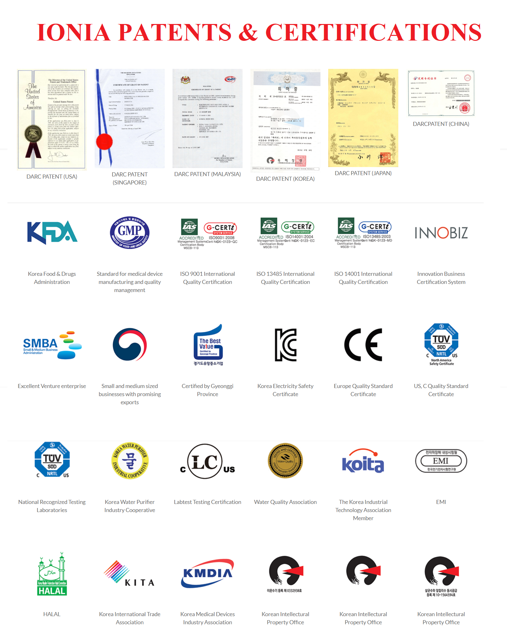 ionia-patents-certifications.png