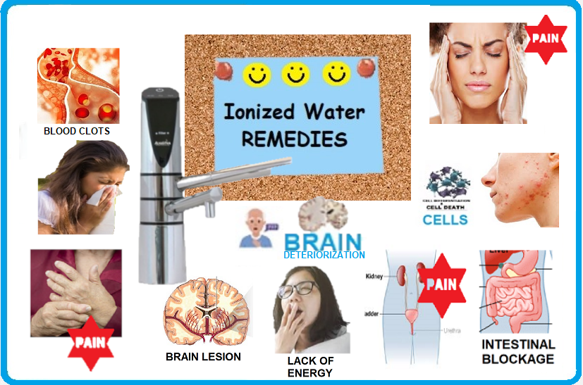 Ionized Water Remedies