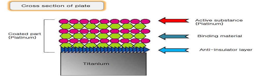 scientific-electrode-plate-coating-process.original.png