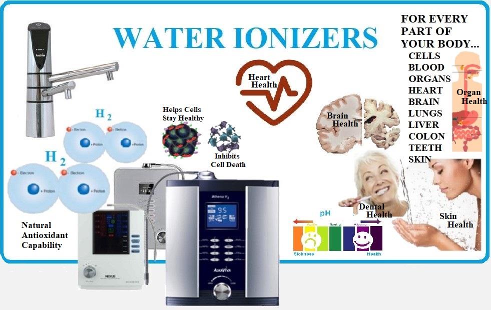 water-ionizers.jpg
