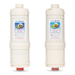 H2 Series UltraWater Replacement Filter-Set
