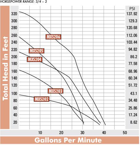 5-munro-well-curve.jpg