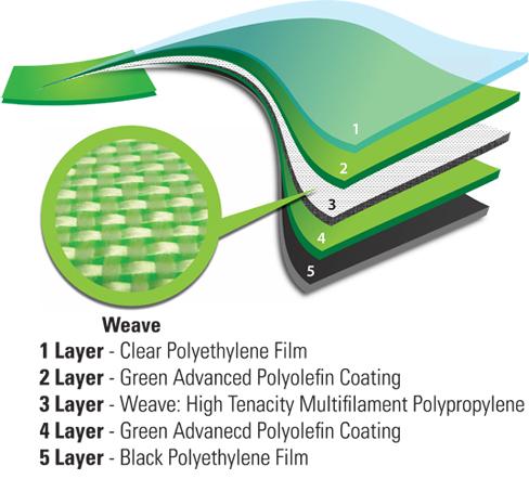 aqualiner-layers.jpg