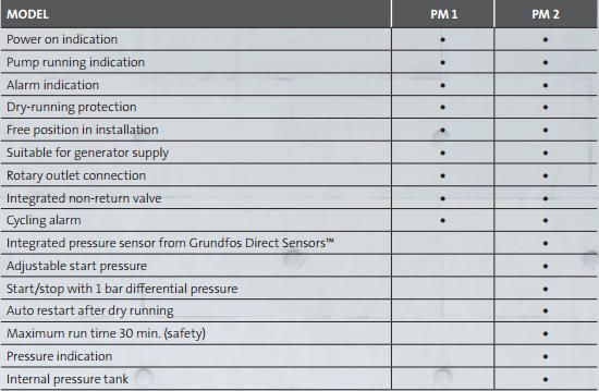 pressuremanagerchart.png