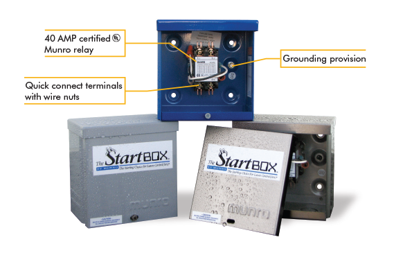 startbox-standard-explode.png