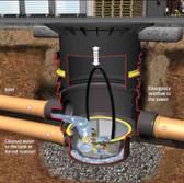 Graf Basket Filter Industrial - Vehicle Loading