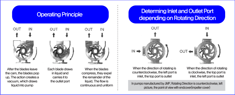 flexible-impeller-operating-principle-2-.png