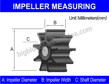 impeller-measuring-illustration-wm2-.png
