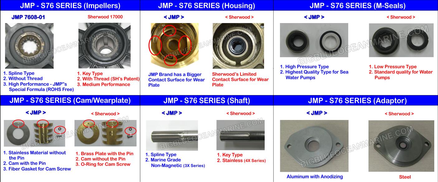 jmp-s76-series-jmp-vs-sherwood-collage3.png
