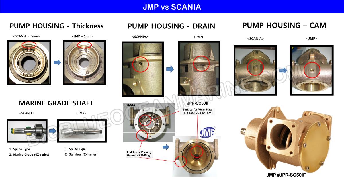 jpr-sc50if-wm-jmp-vs-scania-info4-.png