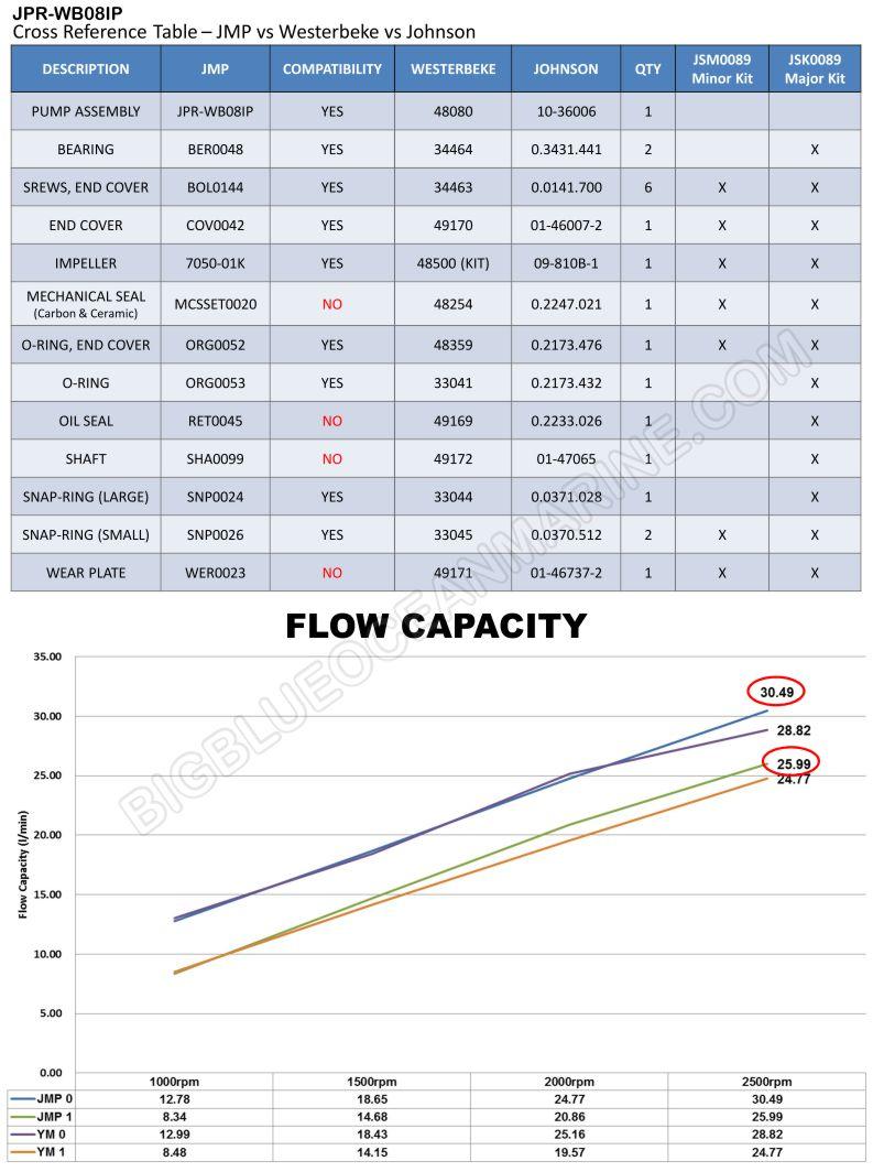 jpr-wb08ip-ref-charts1-72dpi-.jpg