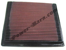 K&N Air Filter for Ducati DU-0900