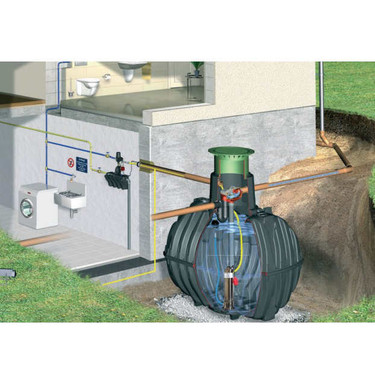 Rainflo Home  Rainwater Collection System