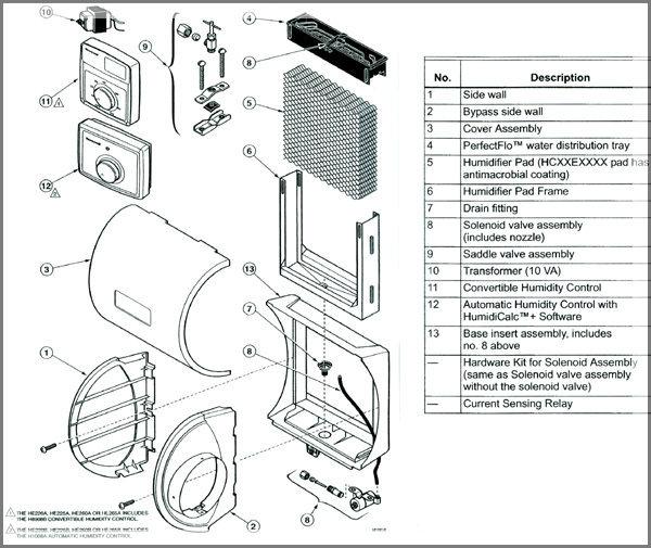 hehumidifier-parts-diagram.jpg