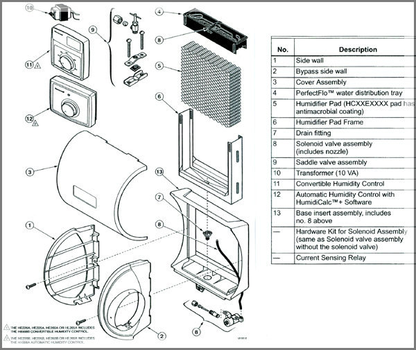 hehumidifier-parts-diagram.jpg