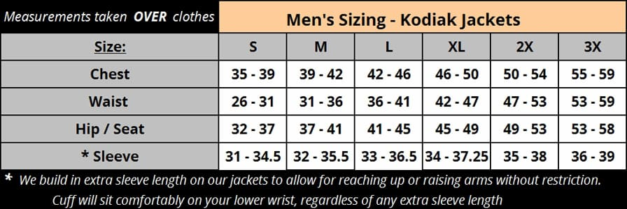 men-ssizingchartkodiakjackets.jpg