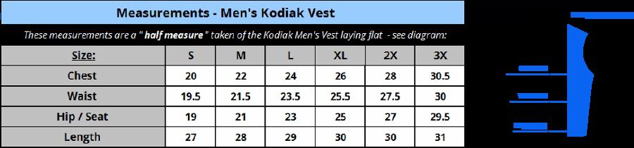 mkv-measurements-chart.png