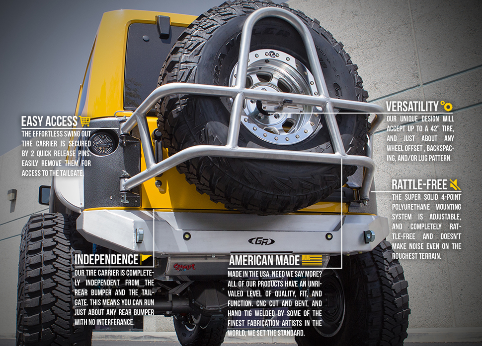 Jeep JKU Rear Tire Carriers | GenRight Off Road | Made in ...