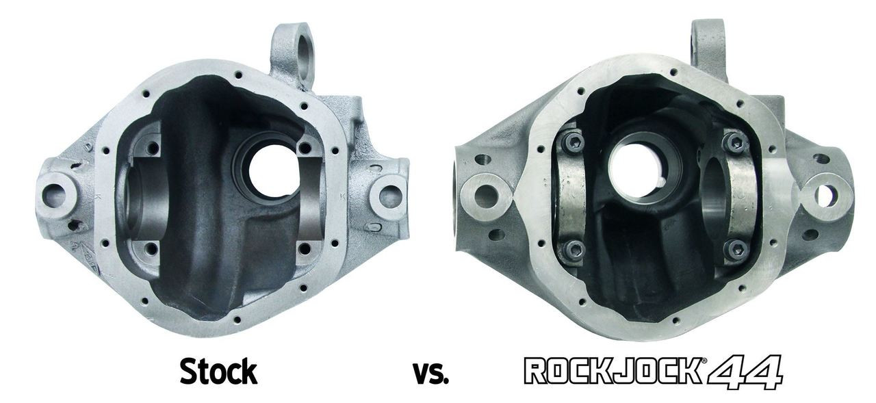 Compare the stock JK 44 to the Currie RJ 44 Center section