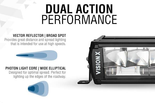 Dual Action Performance VisionX Shocker light bar