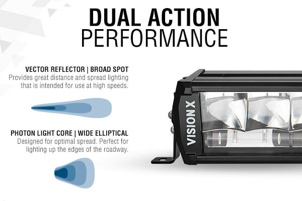 Dual Action Performance