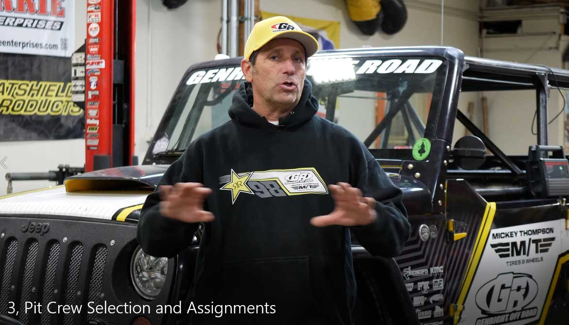 Pit Crew and Assignments
