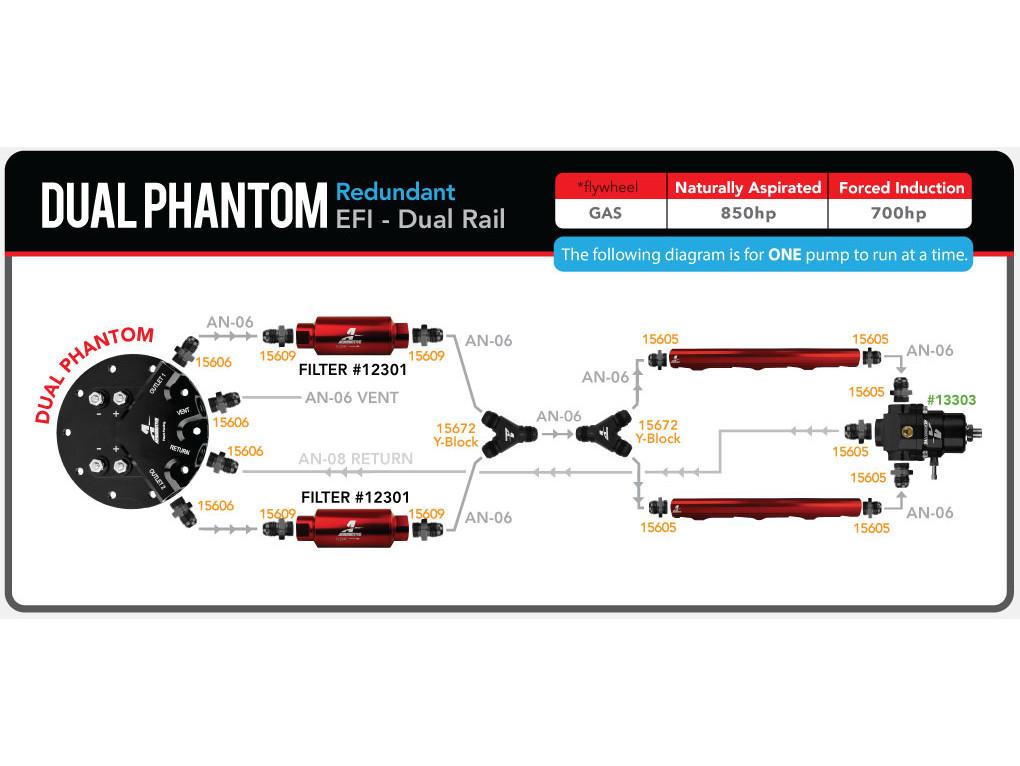 Showing ideal plumbing set up for a Aeromotive dual phantom pump system